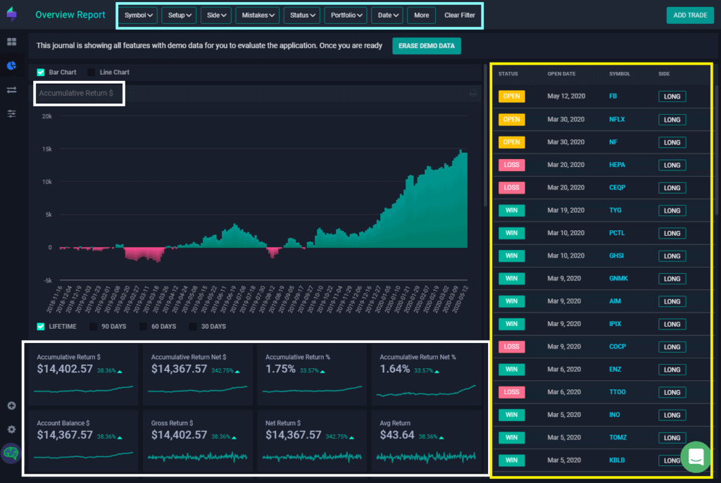 Tradersync overview report