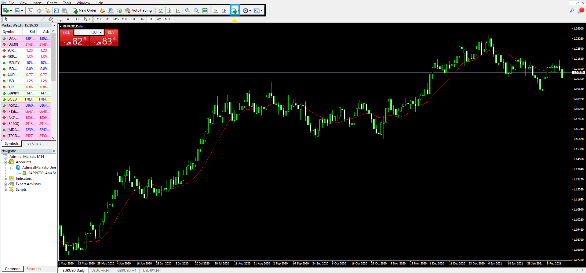 Adding moving average to mt4