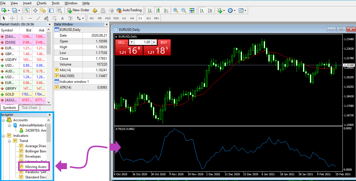 Adding moving average to RSI in mt4