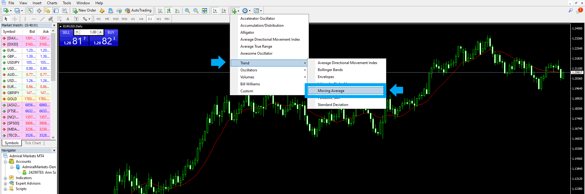 Adding moving average to mt4 chart from indicator icon dropdown menu