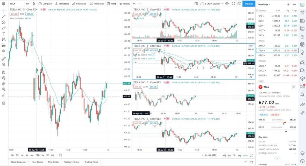 tradingview chart layout Sync tradingview interval, symbol and crosshair multi chart tradingview