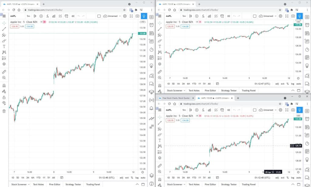 Create tradingview multiple charts free with Tile Tabs WE extension multi chart tradingview