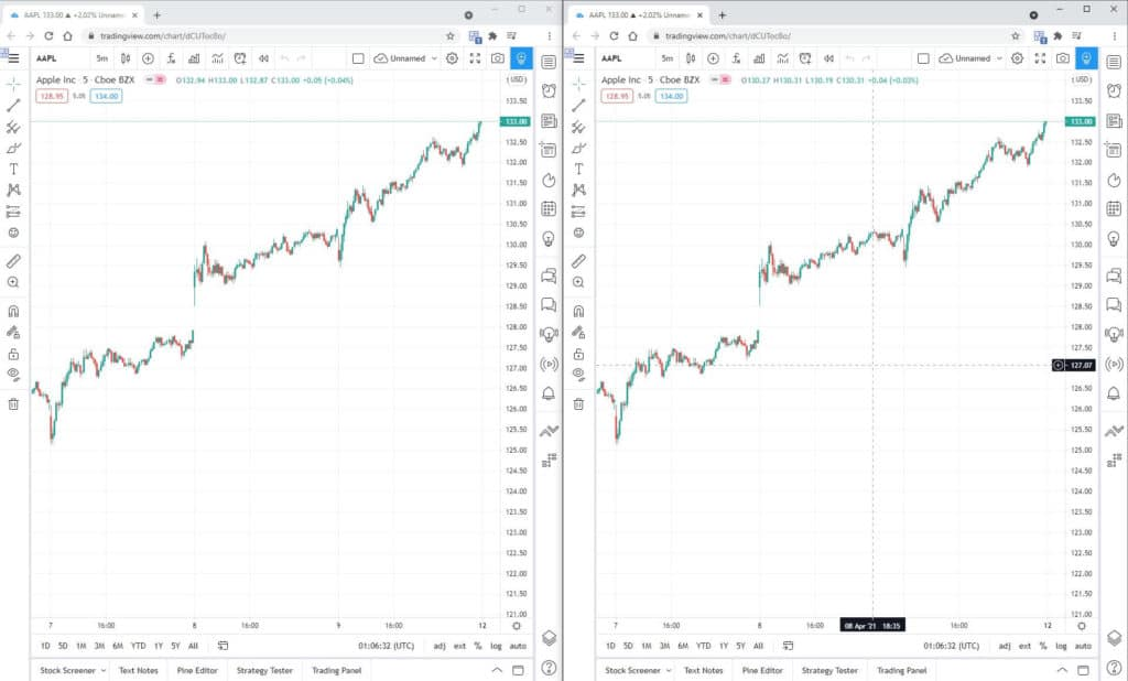 Create multi chart tradingview with Tile Tabs WE extension multi chart tradingview
