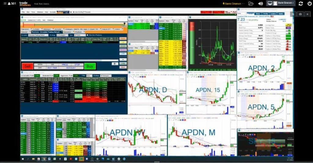 Trade Ideas chat room presentation layout
